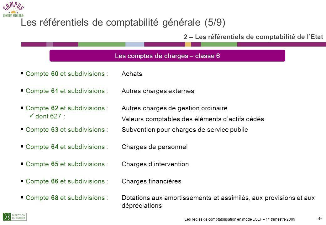 45 Les règles de comptabilisation en mode LOLF – 1 er trimestre 2009 Compte 20 et subdivisions : Immobilisations incorporelles Compte 21 et subdivisio