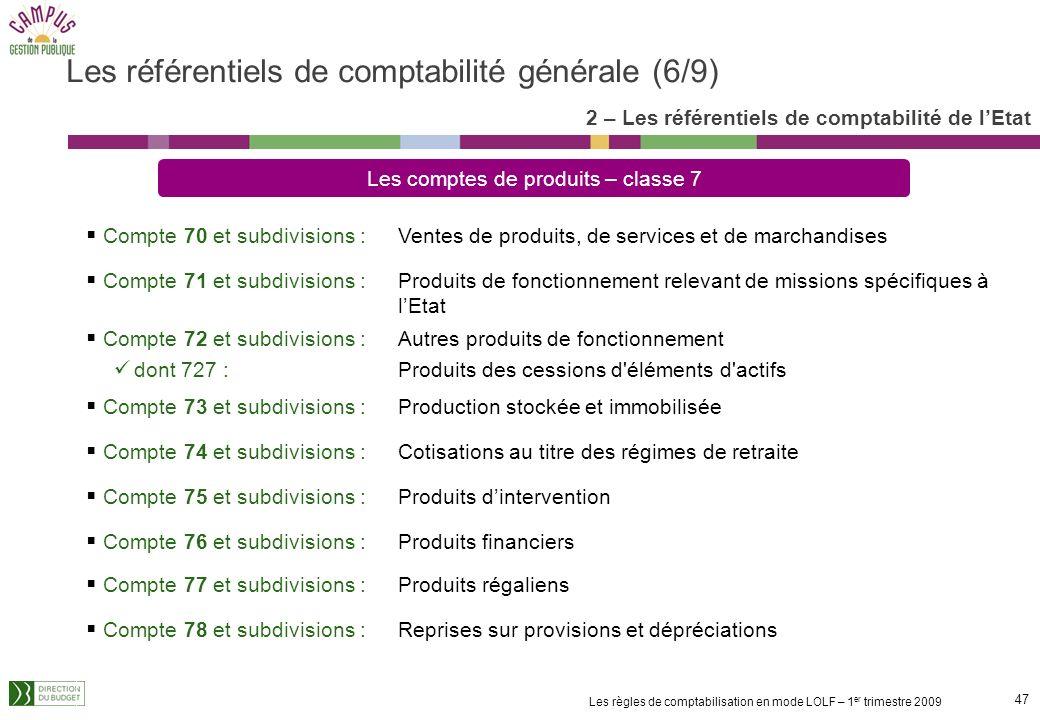 46 Les règles de comptabilisation en mode LOLF – 1 er trimestre 2009 Les comptes de charges – classe 6 Compte 60 et subdivisions : Achats Compte 61 et