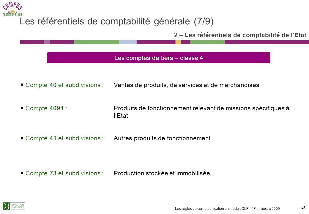 47 Les règles de comptabilisation en mode LOLF – 1 er trimestre 2009 Les comptes de produits – classe 7 Compte 70 et subdivisions : Ventes de produits