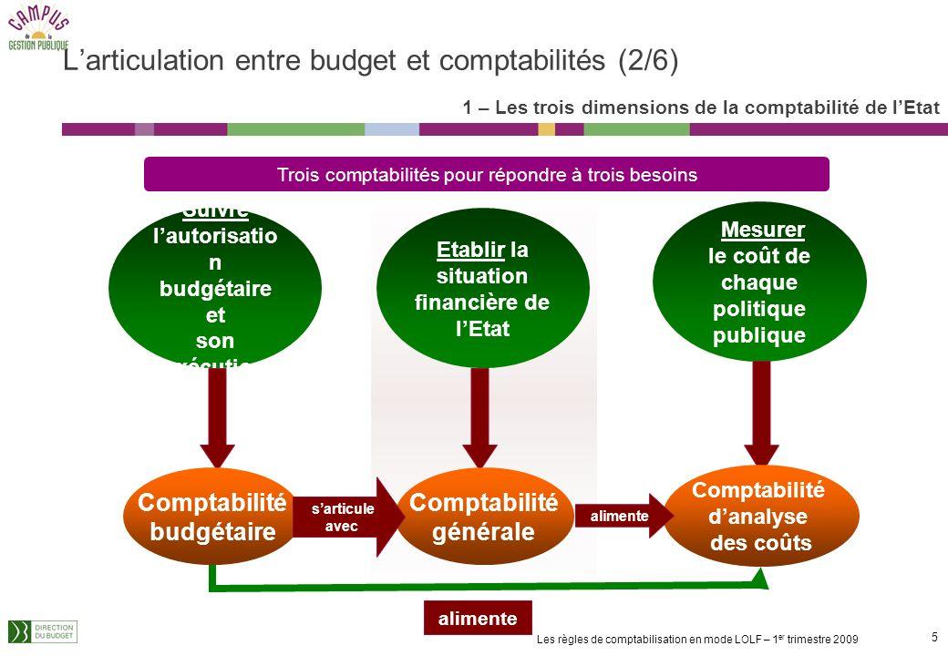 4 Les règles de comptabilisation en mode LOLF – 1 er trimestre 2009 Larticulation entre budget et comptabilités (1/6) 1 – Les trois dimensions de la c