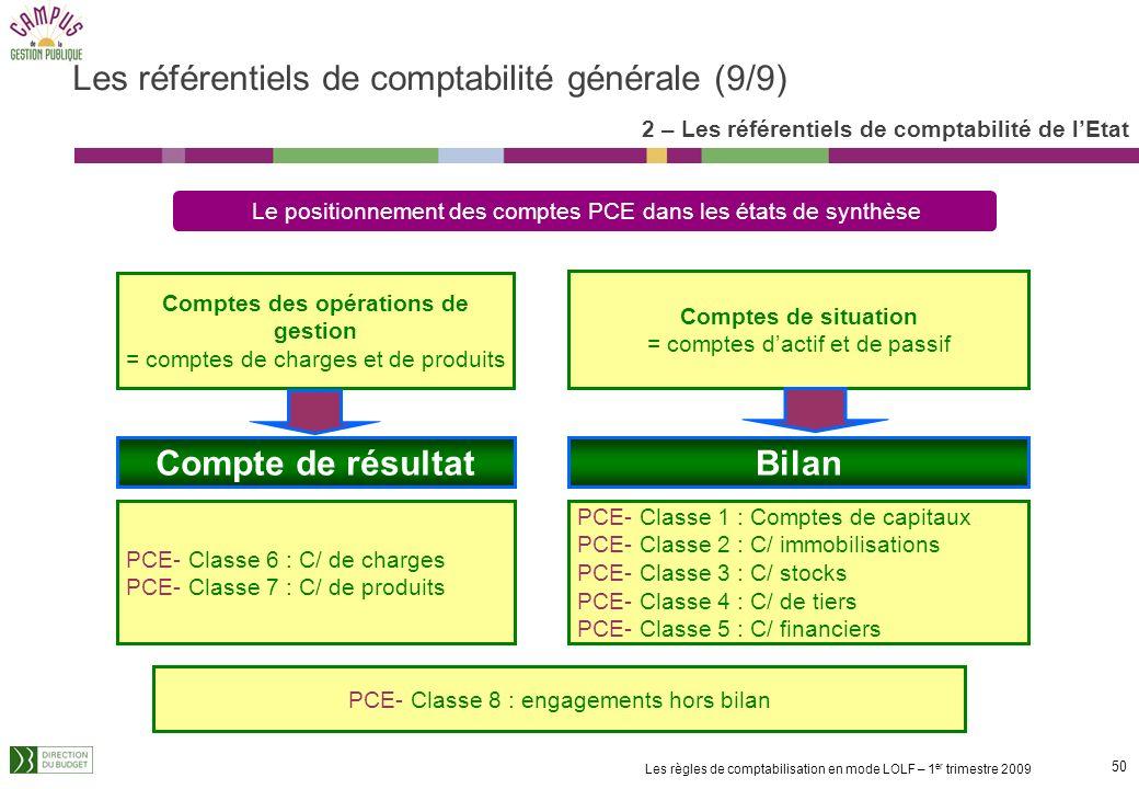 49 Les règles de comptabilisation en mode LOLF – 1 er trimestre 2009 Les comptes – sils sont collectifs - sont alimentés automatiquement en contrepart