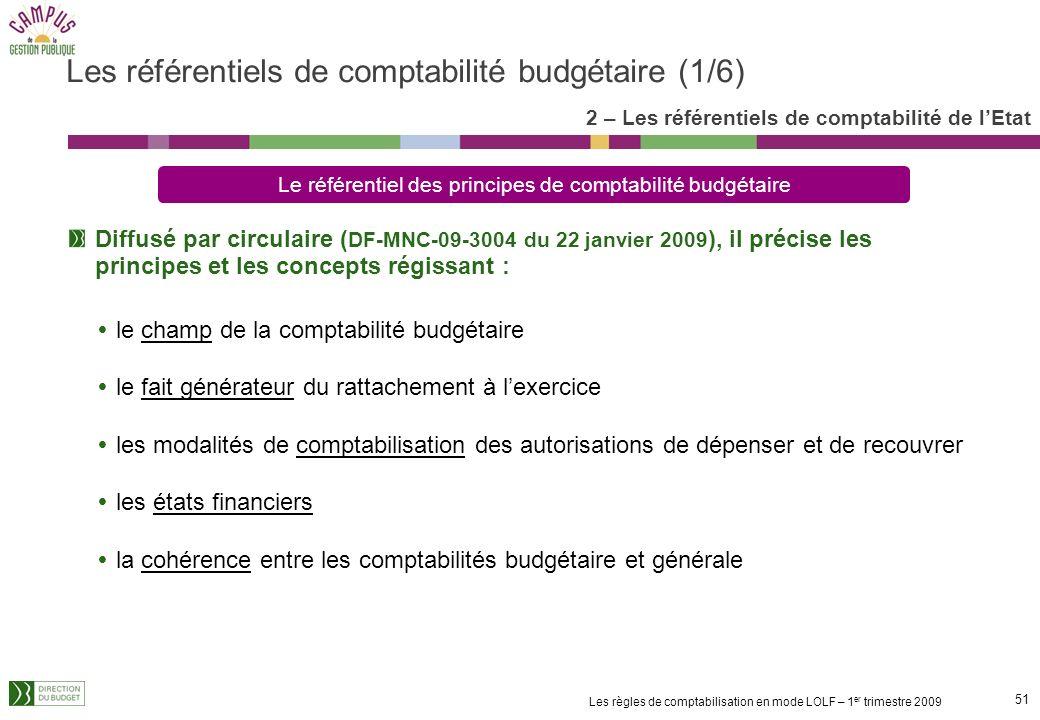 50 Les règles de comptabilisation en mode LOLF – 1 er trimestre 2009 Comptes de situation = comptes dactif et de passif Comptes des opérations de gest