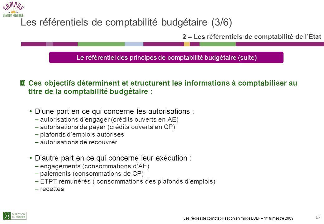 52 Les règles de comptabilisation en mode LOLF – 1 er trimestre 2009 Il définit les principaux objectifs de la comptabilité budgétaire : « retracer le