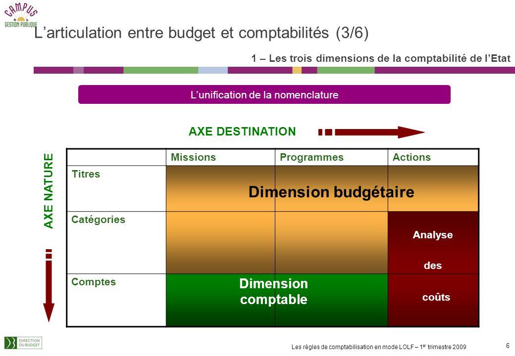 5 Les règles de comptabilisation en mode LOLF – 1 er trimestre 2009 Trois comptabilités pour répondre à trois besoins 1 – Les trois dimensions de la c