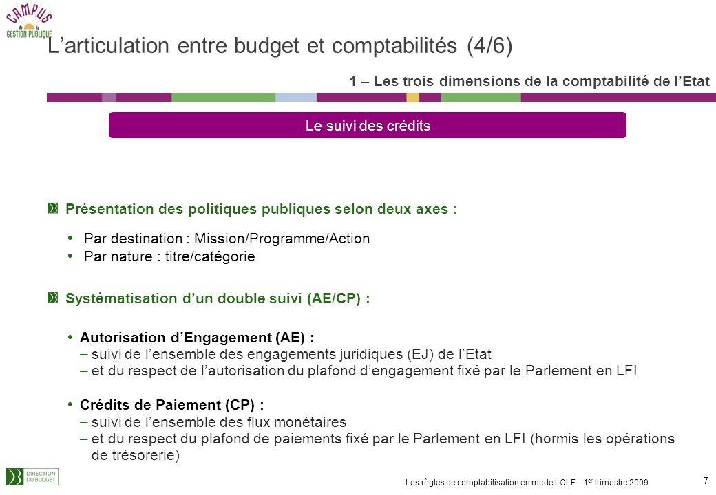 6 Les règles de comptabilisation en mode LOLF – 1 er trimestre 2009 Lunification de la nomenclature 1 – Les trois dimensions de la comptabilité de lEt