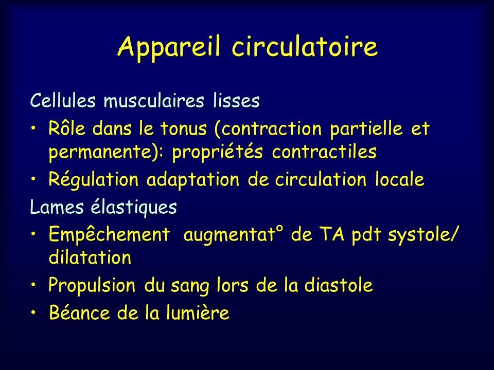 Appareil circulatoire Cellules musculaires lisses Rôle dans le tonus (contraction partielle et permanente): propriétés contractilesRôle dans le tonus