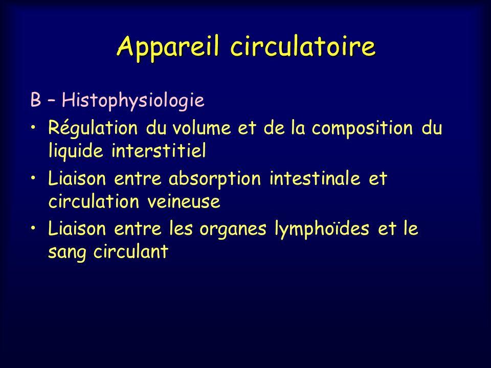 Appareil circulatoire B – Histophysiologie Régulation du volume et de la composition du liquide interstitiel Liaison entre absorption intestinale et c