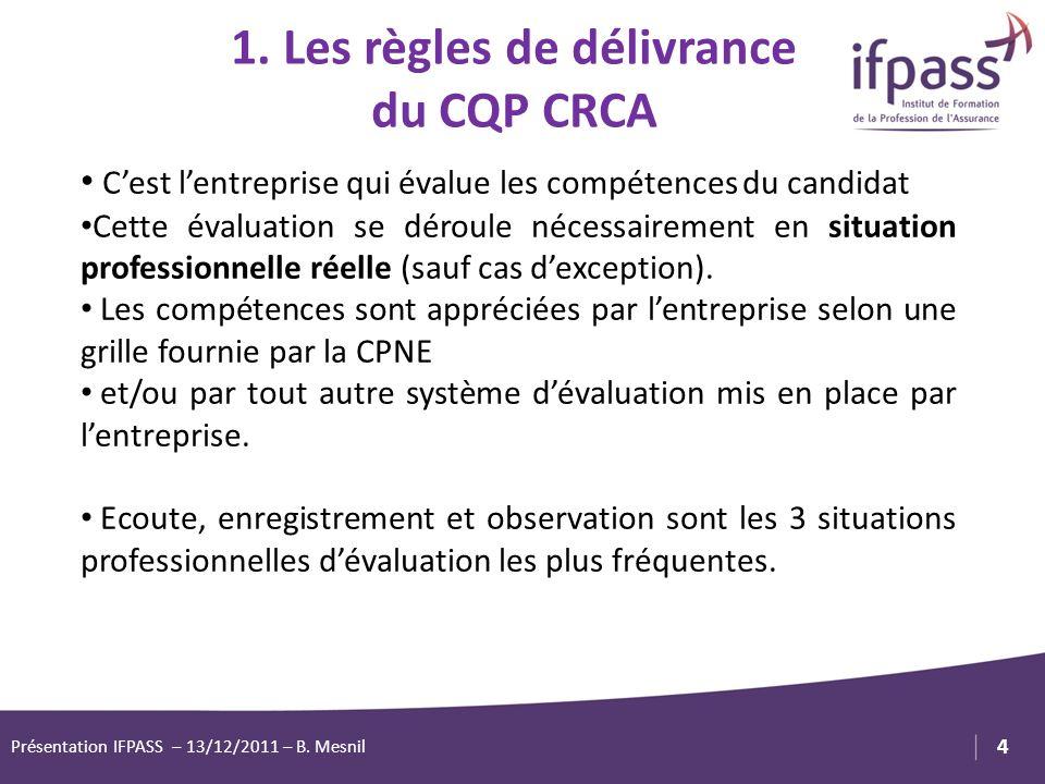 1 4 Logo Client ou Partenaire 1. Les règles de délivrance du CQP CRCA Cest lentreprise qui évalue les compétences du candidat Cette évaluation se déro