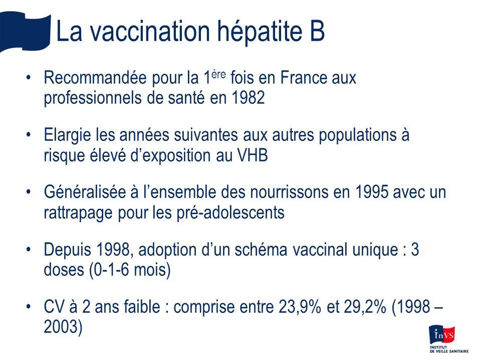 La vaccination hépatite B Recommandée pour la 1 ère fois en France aux professionnels de santé en 1982 Elargie les années suivantes aux autres populat