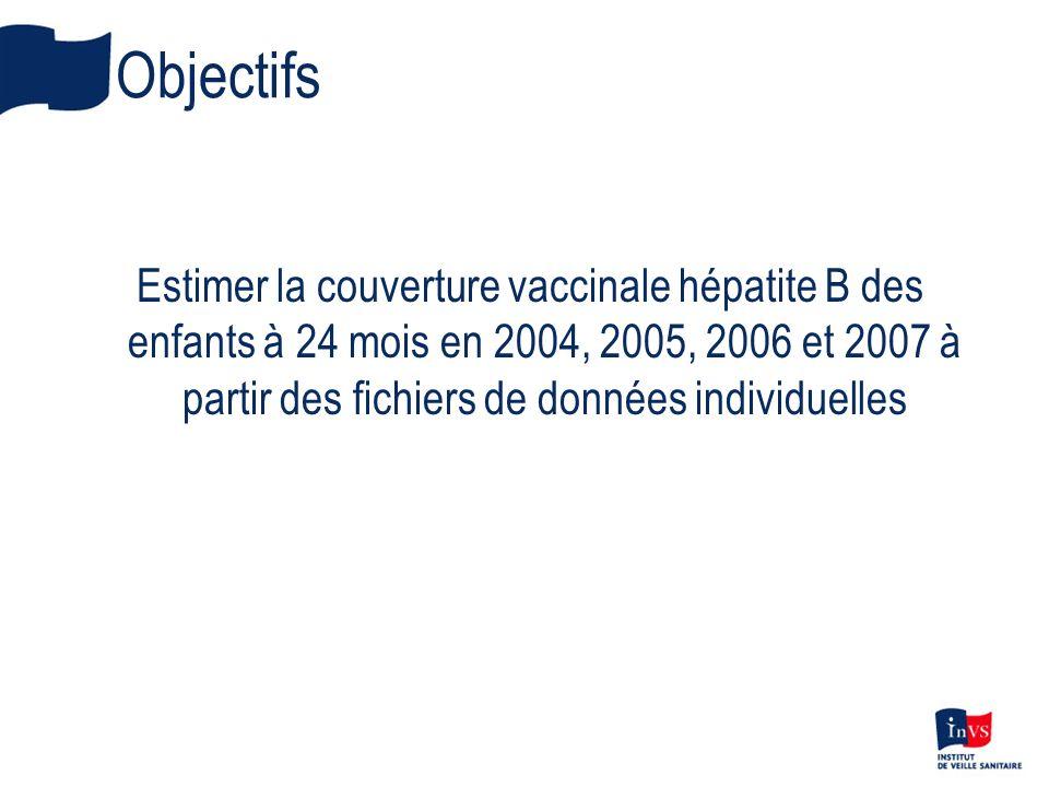 Objectifs Estimer la couverture vaccinale hépatite B des enfants à 24 mois en 2004, 2005, 2006 et 2007 à partir des fichiers de données individuelles