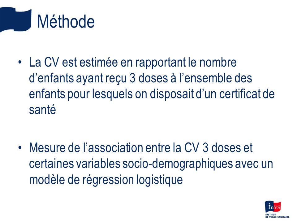 Méthode La CV est estimée en rapportant le nombre denfants ayant reçu 3 doses à lensemble des enfants pour lesquels on disposait dun certificat de san