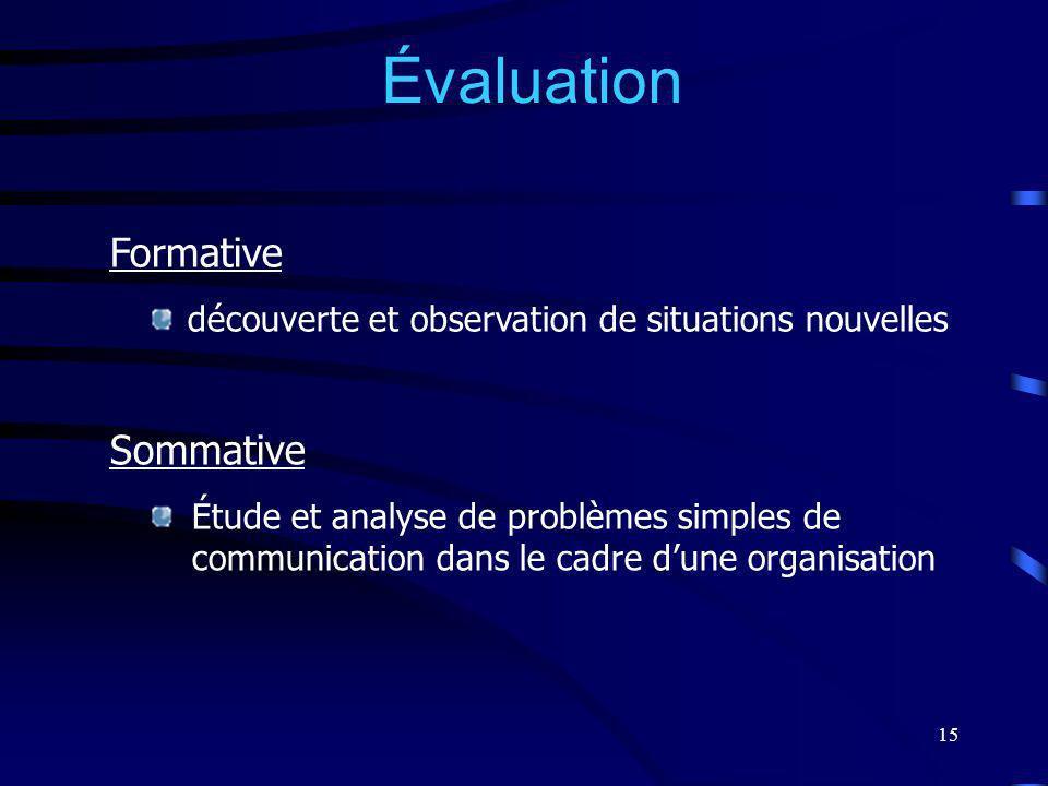 15 Évaluation Formative découverte et observation de situations nouvelles Sommative Étude et analyse de problèmes simples de communication dans le cad