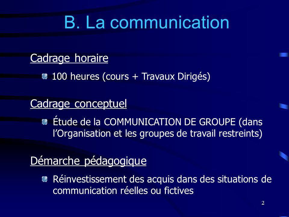 2 B. La communication Cadrage horaire 100 heures (cours + Travaux Dirigés) Cadrage conceptuel Étude de la COMMUNICATION DE GROUPE (dans lOrganisation