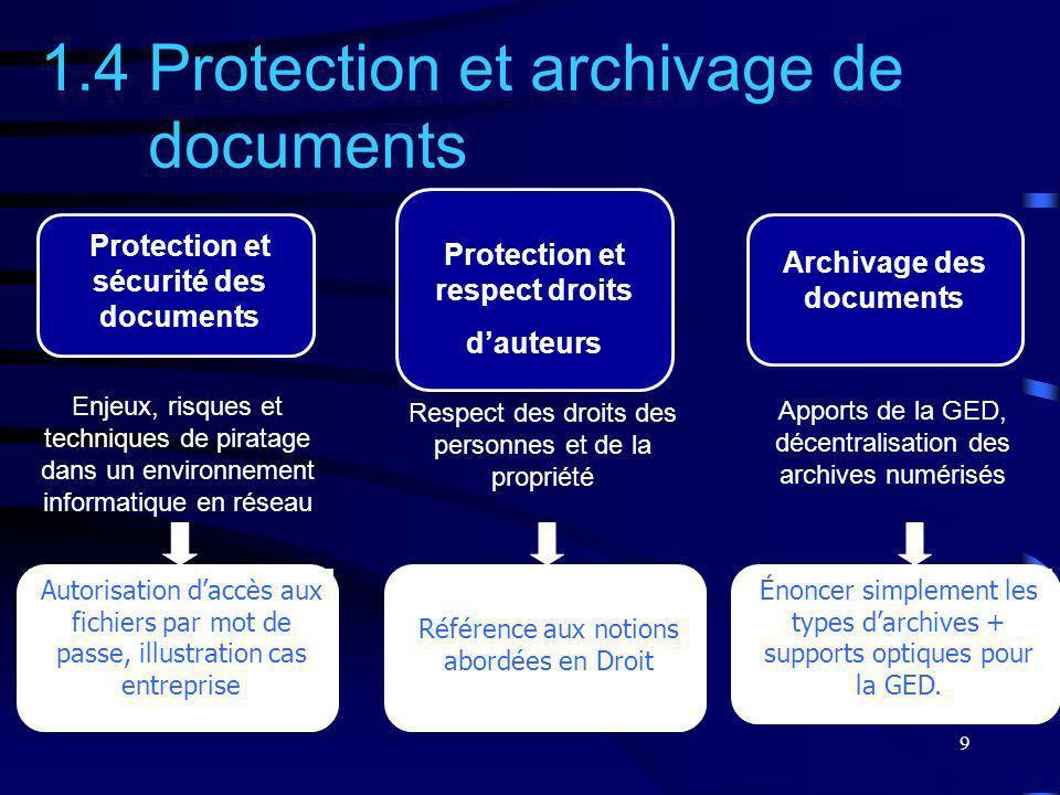 9 Respect des droits des personnes et de la propriété 1.4 Protection et archivage de documents Autorisation daccès aux fichiers par mot de passe, illu