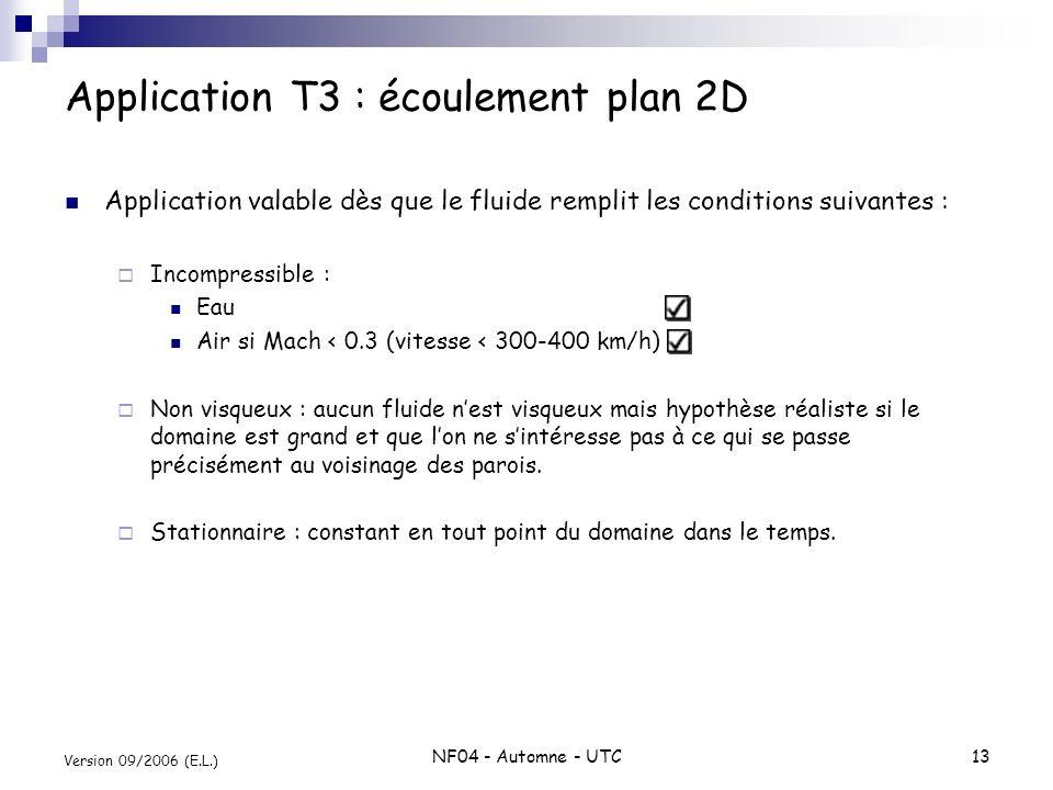 NF04 - Automne - UTC13 Version 09/2006 (E.L.) Application T3 : écoulement plan 2D Application valable dès que le fluide remplit les conditions suivant