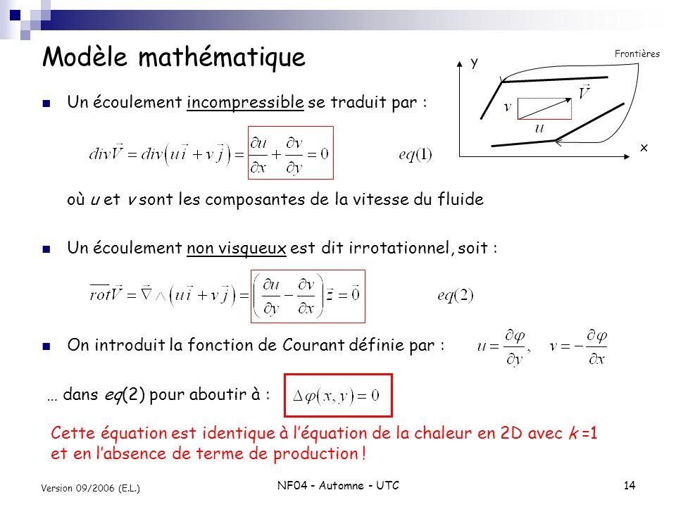 NF04 - Automne - UTC14 Version 09/2006 (E.L.) Modèle mathématique Un écoulement incompressible se traduit par : où u et v sont les composantes de la v