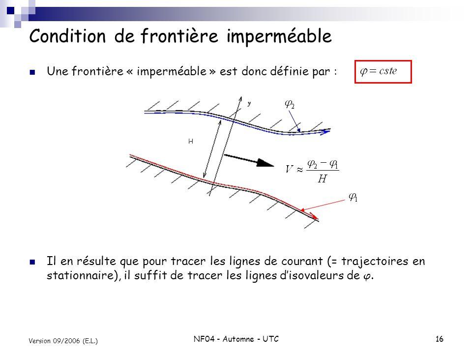 NF04 - Automne - UTC16 Version 09/2006 (E.L.) H Condition de frontière imperméable Une frontière « imperméable » est donc définie par : Il en résulte