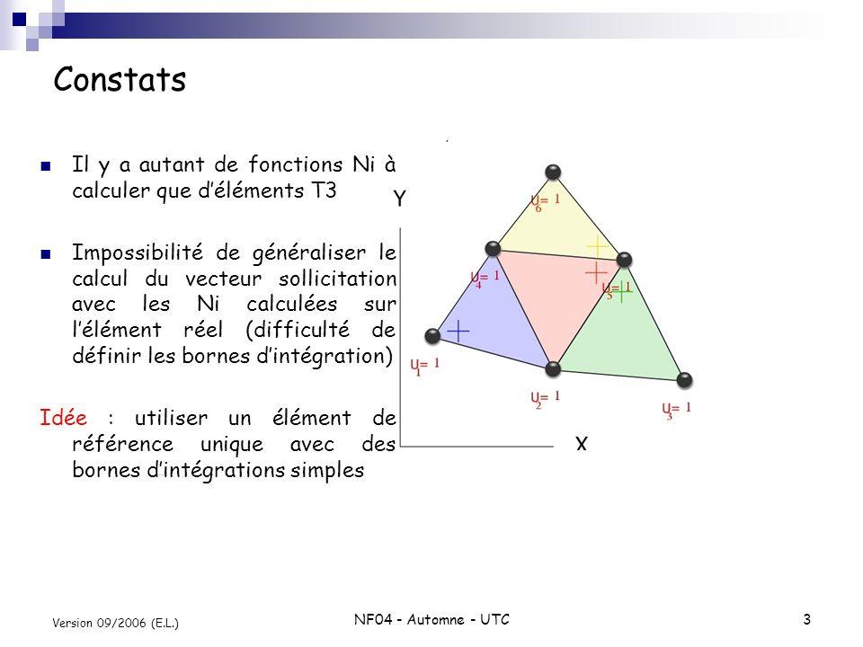NF04 - Automne - UTC3 Version 09/2006 (E.L.) Constats Il y a autant de fonctions Ni à calculer que déléments T3 Impossibilité de généraliser le calcul