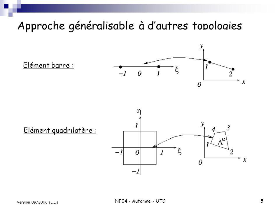 NF04 - Automne - UTC5 Version 09/2006 (E.L.) Approche généralisable à dautres topologies Elément barre : Elément quadrilatère :