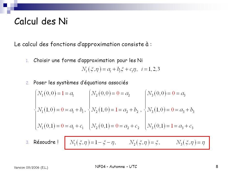 NF04 - Automne - UTC8 Version 09/2006 (E.L.) Calcul des Ni Le calcul des fonctions dapproximation consiste à : 1. Choisir une forme dapproximation pou