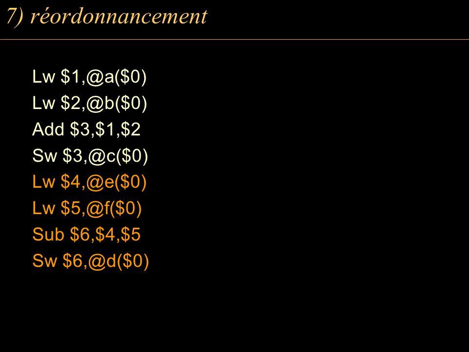 7) réordonnancement Lw $1,@a($0) Lw $2,@b($0) Add $3,$1,$2 Sw $3,@c($0) Lw $4,@e($0) Lw $5,@f($0) Sub $6,$4,$5 Sw $6,@d($0)