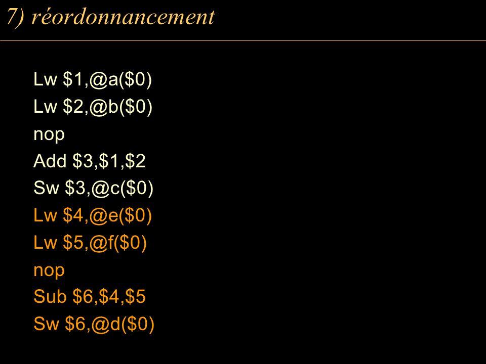 7) réordonnancement Lw $1,@a($0) Lw $2,@b($0) nop Add $3,$1,$2 Sw $3,@c($0) Lw $4,@e($0) Lw $5,@f($0) nop Sub $6,$4,$5 Sw $6,@d($0)