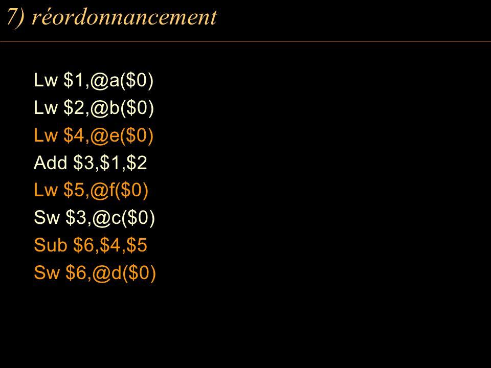 7) réordonnancement Lw $1,@a($0) Lw $2,@b($0) Lw $4,@e($0) Add $3,$1,$2 Lw $5,@f($0) Sw $3,@c($0) Sub $6,$4,$5 Sw $6,@d($0)