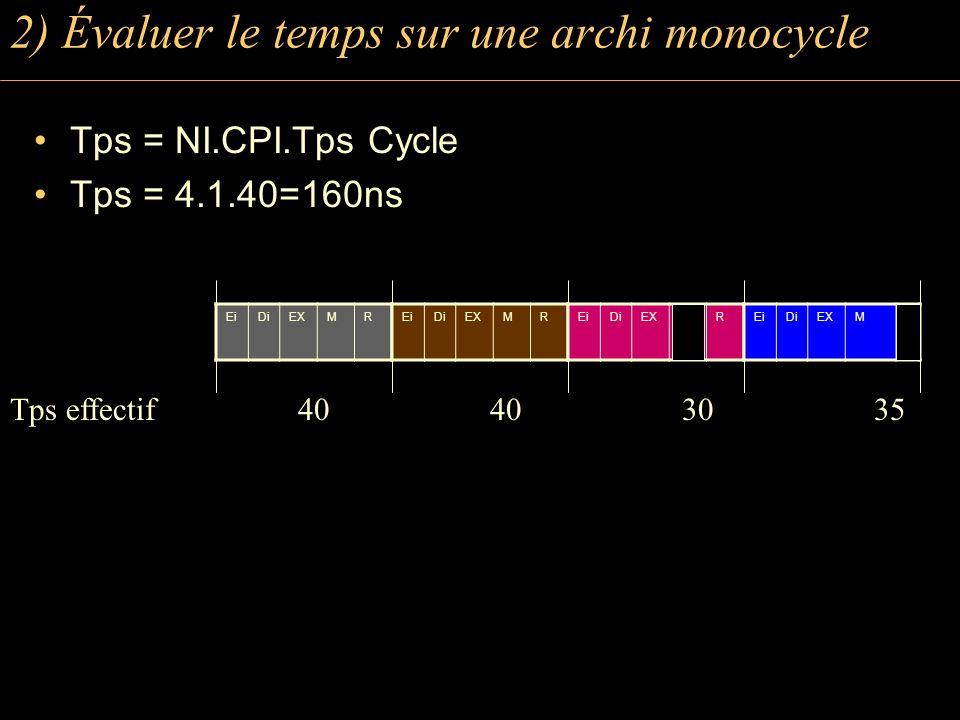 2) Évaluer le temps sur une archi monocycle Tps = NI.CPI.Tps Cycle Tps = 4.1.40=160ns EiDiEXMR EiDiEXMREiDiEXMREiDiEXMR Tps effectif 40403035