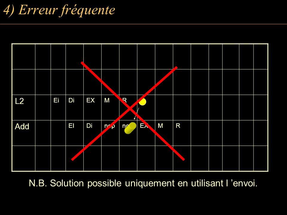 L2 EiDiEXMR Add EIDinop EXMR 4) Erreur fréquente N.B. Solution possible uniquement en utilisant l envoi.