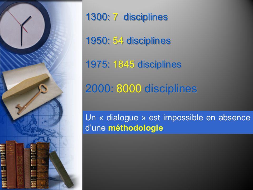 1300: 7 disciplines 1950: 54 disciplines 1975: 1845 disciplines 2000: 8000 disciplines 1300: 7 disciplines 1950: 54 disciplines 1975: 1845 disciplines