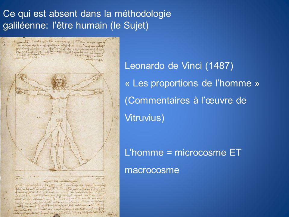 Ce qui est absent dans la méthodologie galiléenne: lêtre humain (le Sujet) Leonardo de Vinci (1487) « Les proportions de lhomme » (Commentaires à lœuv