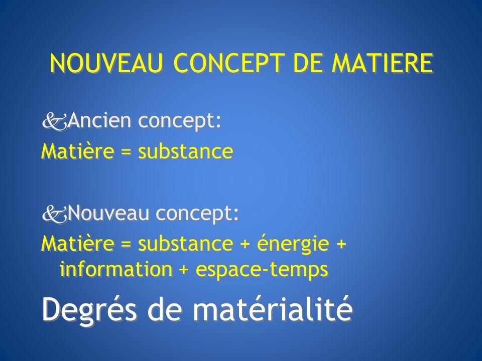 NOUVEAU CONCEPT DE MATIERE k Ancien concept: Matière = substance k Nouveau concept: Matière = substance + énergie + information + espace-temps Degrés