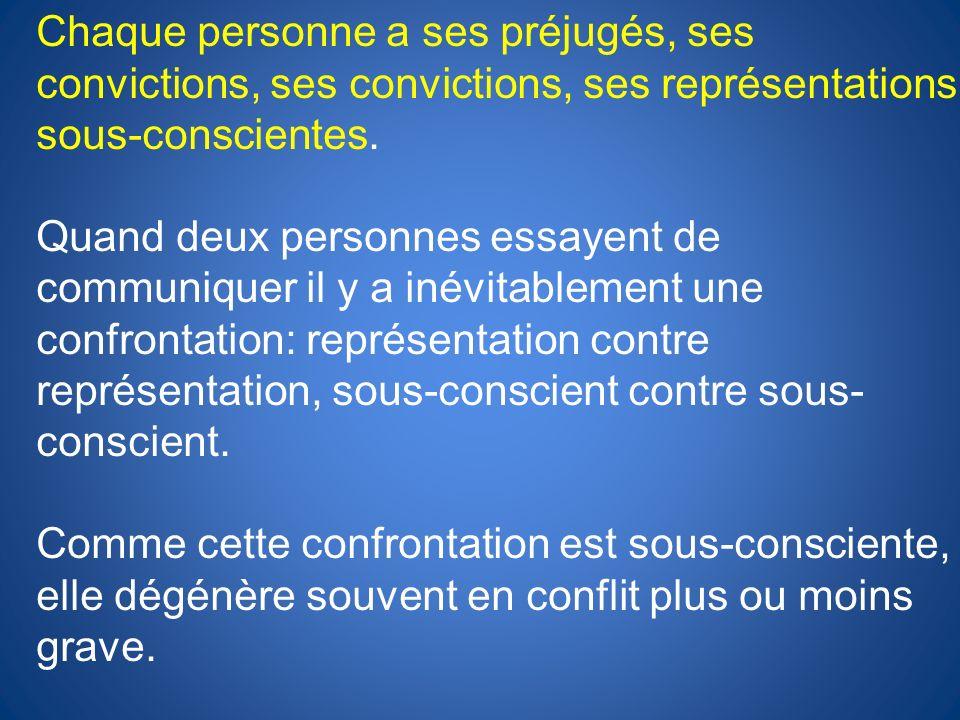 Chaque personne a ses préjugés, ses convictions, ses convictions, ses représentations sous-conscientes. Quand deux personnes essayent de communiquer i