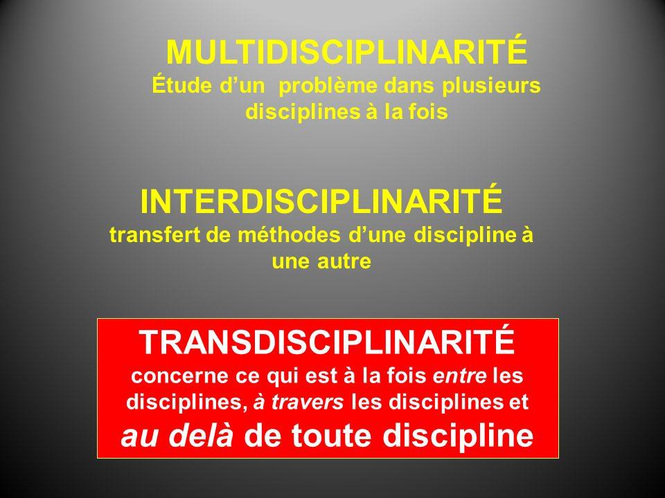 MULTIDISCIPLINARITÉ Étude dun problème dans plusieurs disciplines à la fois INTERDISCIPLINARITÉ transfert de méthodes dune discipline à une autre TRAN