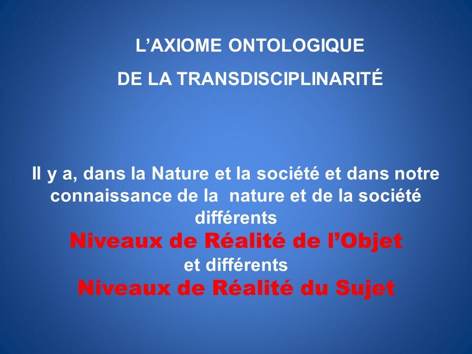 LAXIOME ONTOLOGIQUE DE LA TRANSDISCIPLINARITÉ Il y a, dans la Nature et la société et dans notre connaissance de la nature et de la société différents