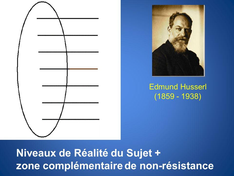 Niveaux de Réalité du Sujet + zone complémentaire de non-résistance Edmund Husserl (1859 - 1938)