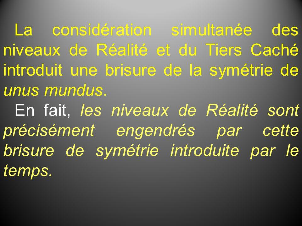 La considération simultanée des niveaux de Réalité et du Tiers Caché introduit une brisure de la symétrie de unus mundus. En fait, les niveaux de Réal