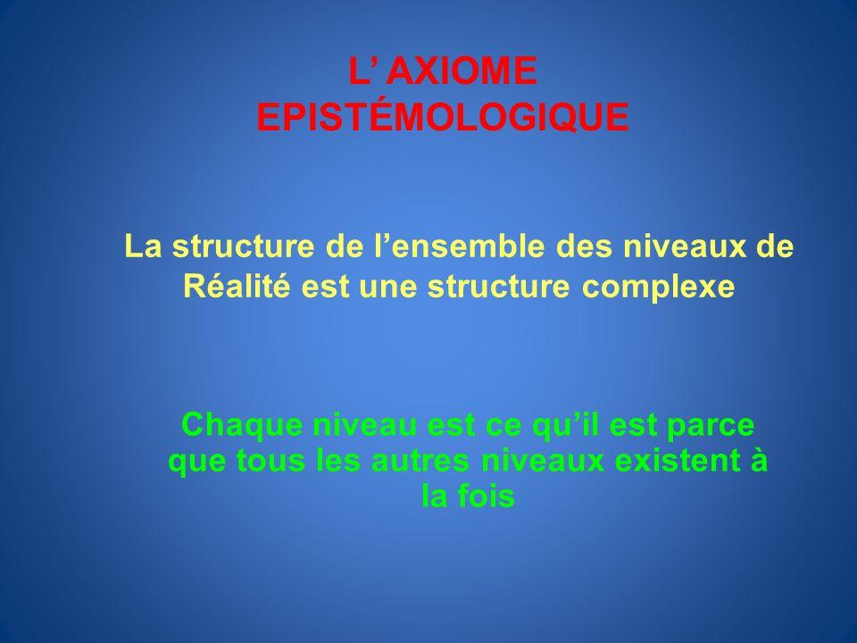L AXIOME EPISTÉMOLOGIQUE La structure de lensemble des niveaux de Réalité est une structure complexe Chaque niveau est ce quil est parce que tous les
