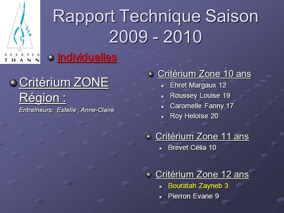 Rapport Technique Saison 2009 - 2010 Critérium Zone 10 ans Ehret Margaux 12 Roussey Louise 19 Caromelle Fanny 17 Roy Heloïse 20 Critérium Zone 11 ans
