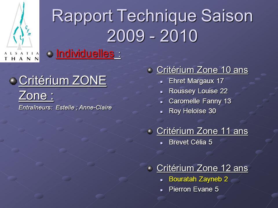 Rapport Technique Saison 2009 - 2010 Individuelles : Critérium Zone 10 ans Ehret Margaux 17 Roussey Louise 22 Caromelle Fanny 13 Roy Heloïse 30 Critér