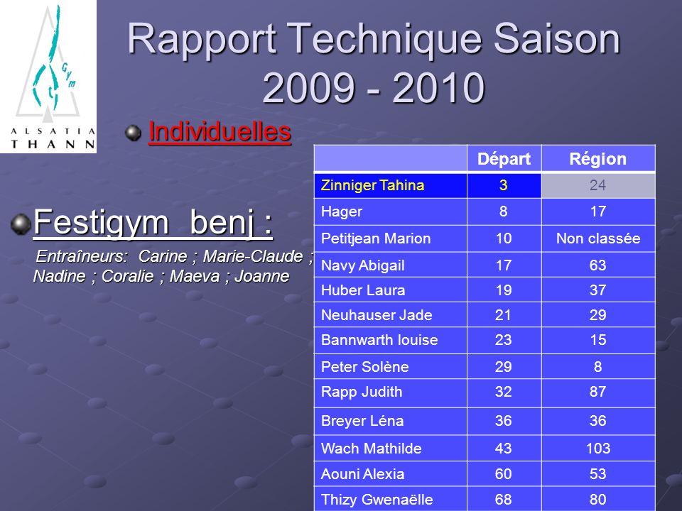 Rapport Technique Saison 2009 - 2010 Festigym benj : Entraîneurs: Carine ; Marie-Claude ; Nadine ; Coralie ; Maeva ; Joanne Entraîneurs: Carine ; Mari