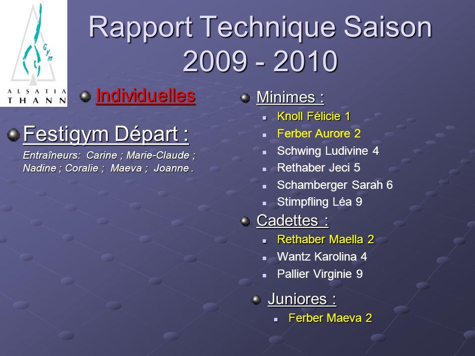 Rapport Technique Saison 2009 - 2010 Minimes : Knoll Félicie 1 Ferber Aurore 2 Schwing Ludivine 4 Rethaber Jeci 5 Schamberger Sarah 6 Stimpfling Léa 9
