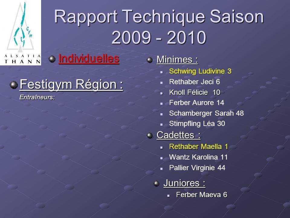 Rapport Technique Saison 2009 - 2010 Minimes : Schwing Ludivine 3 Schwing Ludivine 3 Rethaber Jeci 6 Knoll Félicie 10 Ferber Aurore 14 Schamberger Sar