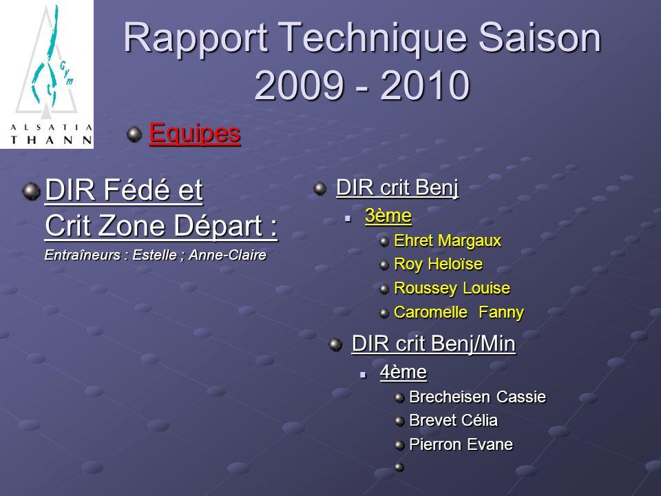 Rapport Technique Saison 2009 - 2010 Equipes DIR Fédé et Crit Zone Départ : Entraîneurs : Estelle ; Anne-Claire Entraîneurs : Estelle ; Anne-Claire DI