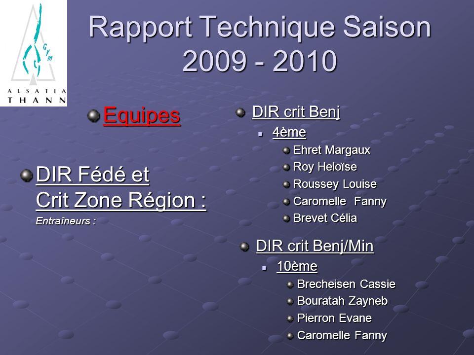 Rapport Technique Saison 2009 - 2010 Equipes DIR Fédé et Crit Zone Région : Entraîneurs : Entraîneurs : DIR crit Benj/Min 10ème Brecheisen Cassie Bour