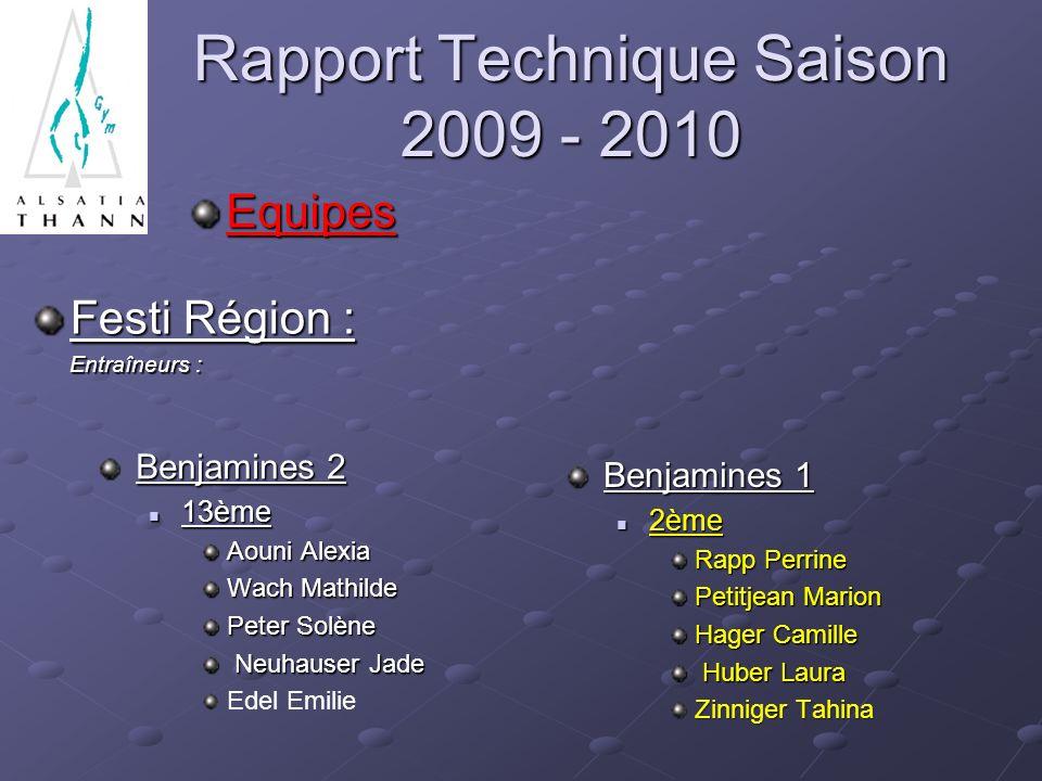 Rapport Technique Saison 2009 - 2010 Equipes Festi Région : Entraîneurs : Entraîneurs : Benjamines 1 2ème Rapp Perrine Petitjean Marion Hager Camille