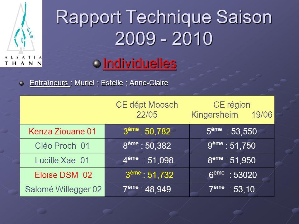Rapport Technique Saison 2009 - 2010 Individuelles Entraîneurs : Muriel ; Estelle ; Anne-Claire CE dépt Moosch 22/05 CE région Kingersheim 19/06 Kenza