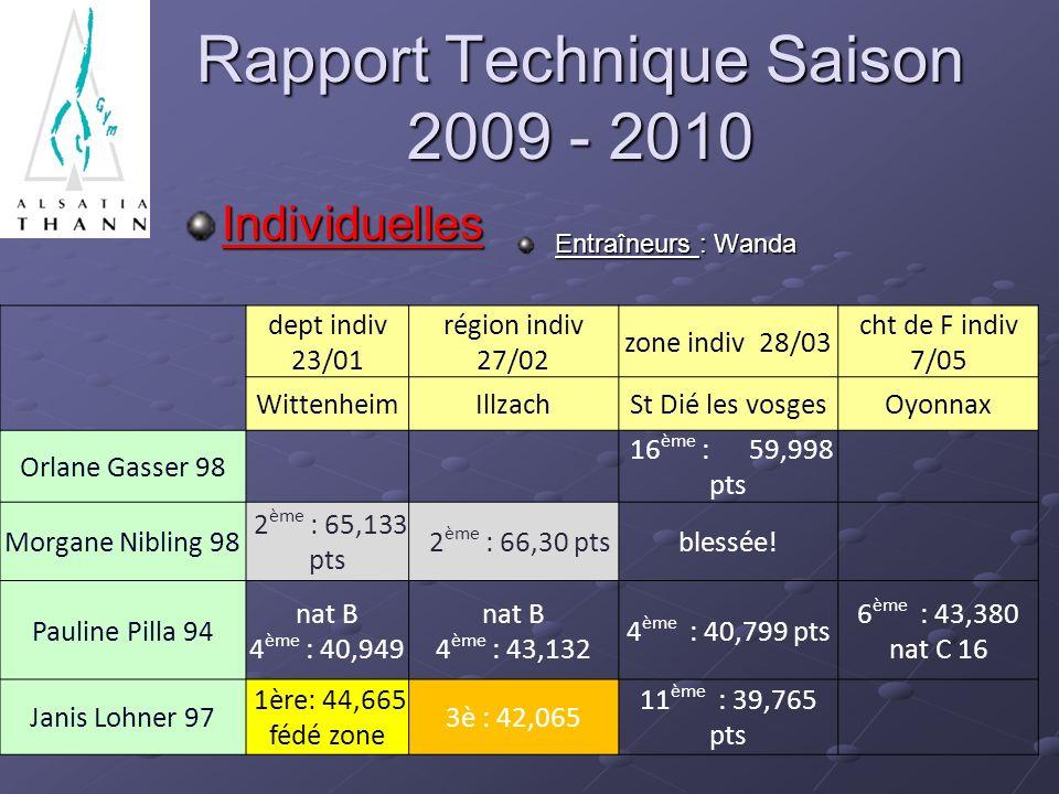 Rapport Technique Saison 2009 - 2010 Individuelles Entraîneurs : Wanda dept indiv 23/01 région indiv 27/02 zone indiv 28/03 cht de F indiv 7/05 Witten