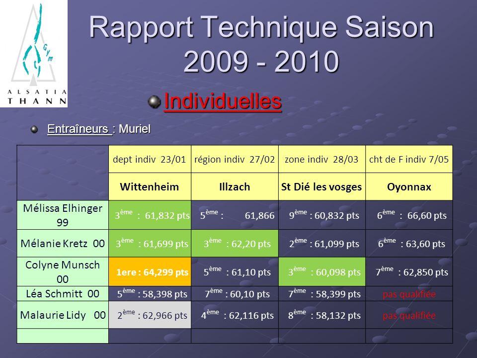 Rapport Technique Saison 2009 - 2010 Individuelles Entraîneurs : Muriel dept indiv 23/01région indiv 27/02zone indiv 28/03cht de F indiv 7/05 Wittenhe