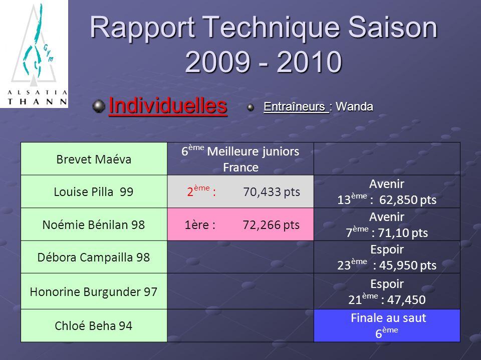 Rapport Technique Saison 2009 - 2010 Individuelles Entraîneurs : Wanda Brevet Maéva 6 ème Meilleure juniors France Louise Pilla 99 2 ème : 70,433 pts
